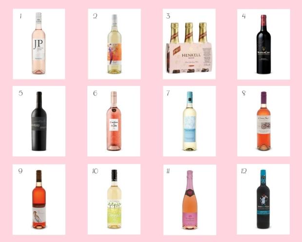 Wine Favourites